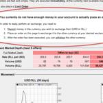 virwox SSL на USD